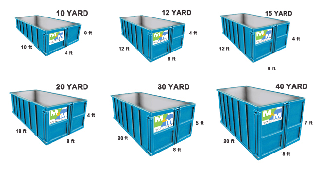 Commercial Trash Bin Sizes : Bin rental details m services